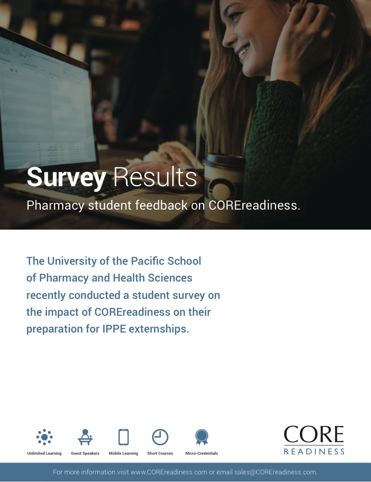 COREreadiness Student Feedback Survey Results